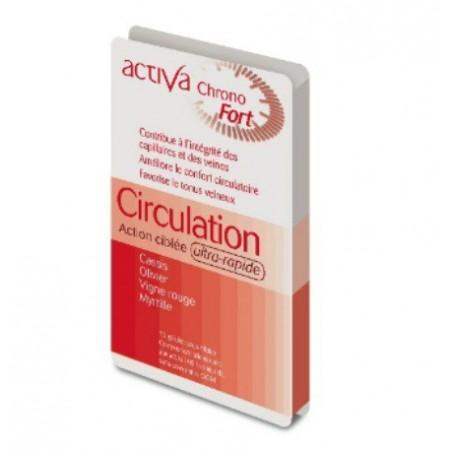 CIRCULATION Chrono ACTIVA - Résistance des capillaires et des veines