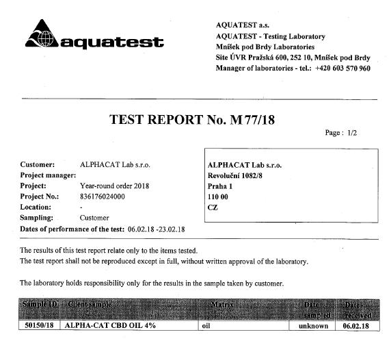 certificat huile CBD alpha cat